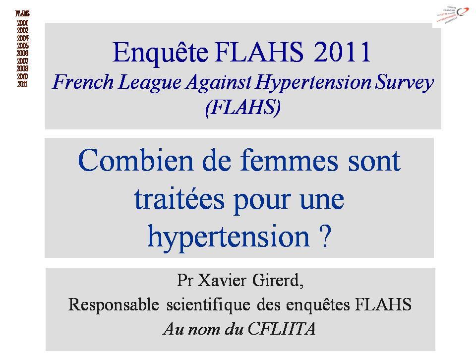 Combien de femmes sont hypertendues en France ?